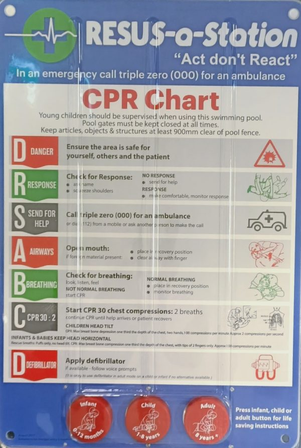 Resus a station - cpr help